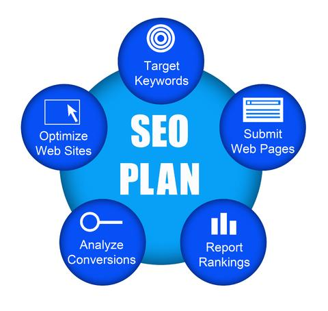 Start your website with SEO or add it later?