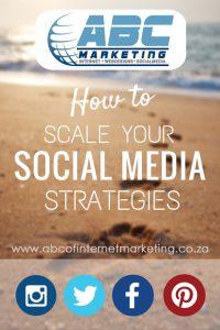Facebook Social Media Marketing ABC