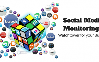 How social media monitoring can benefit your business