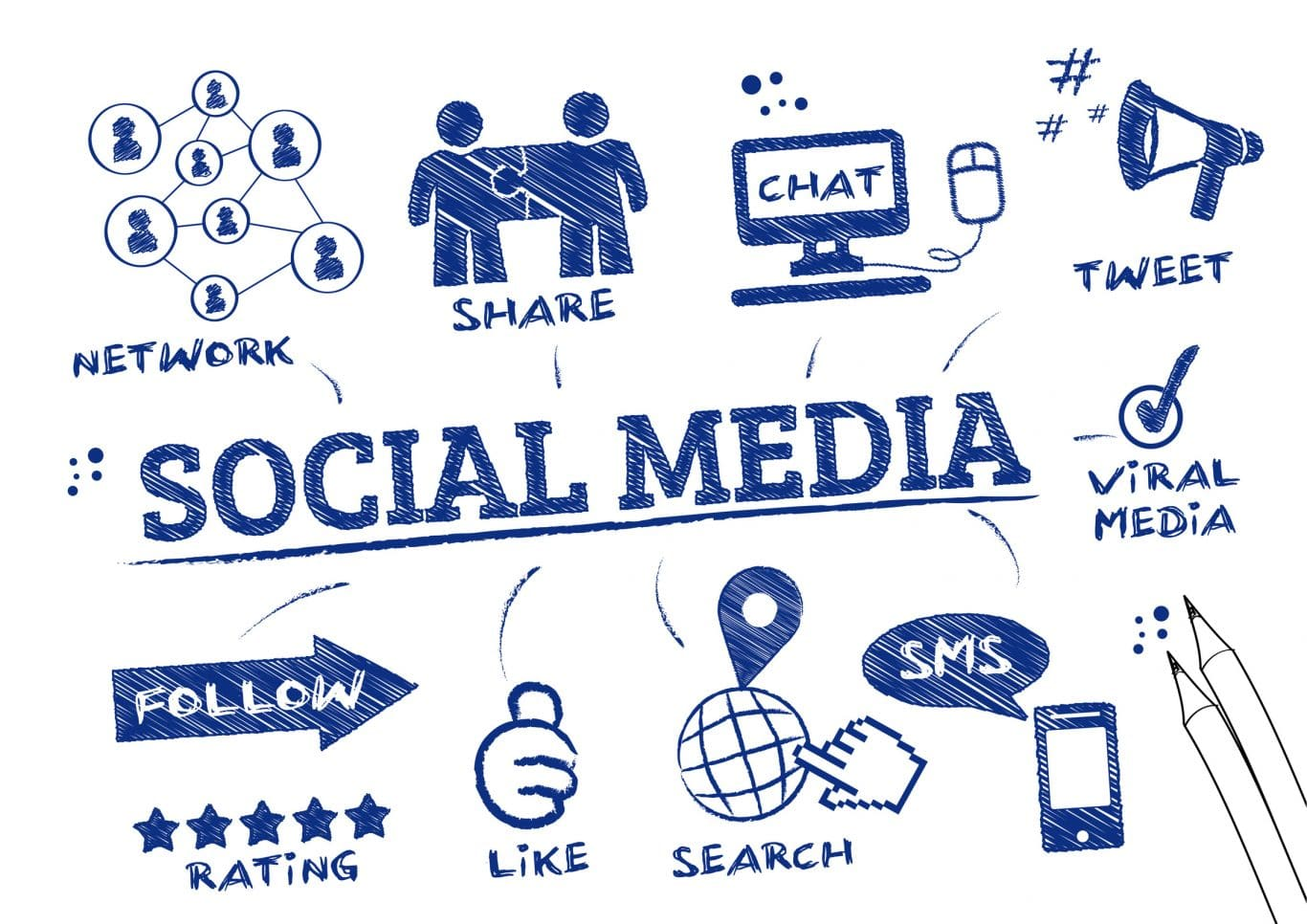 benefits of social media Read a list of frequently asked questions regarding the use of social media for  personal and professional  what are the benefits of using social media   study how other individuals and companies use the site  please contact the  social media team in university communications and marketing for best practices.