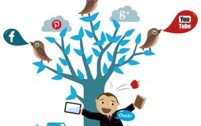 Do you really know and understand social media marketing?